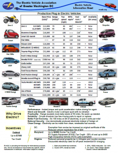 EVInfoSheet-20130130-front